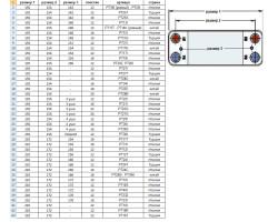 ПЛАСТИННЫЙ  ТЕПЛООБМЕННИК , DEMRAD, 14 ПЛАСТИНЫ  210x172x172 mm. ; Производитель : ZILMET / SWEP / GENEROUS - Код товара : PT32I